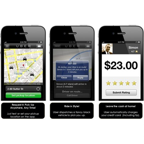 $20 Uber Credit : Only $10