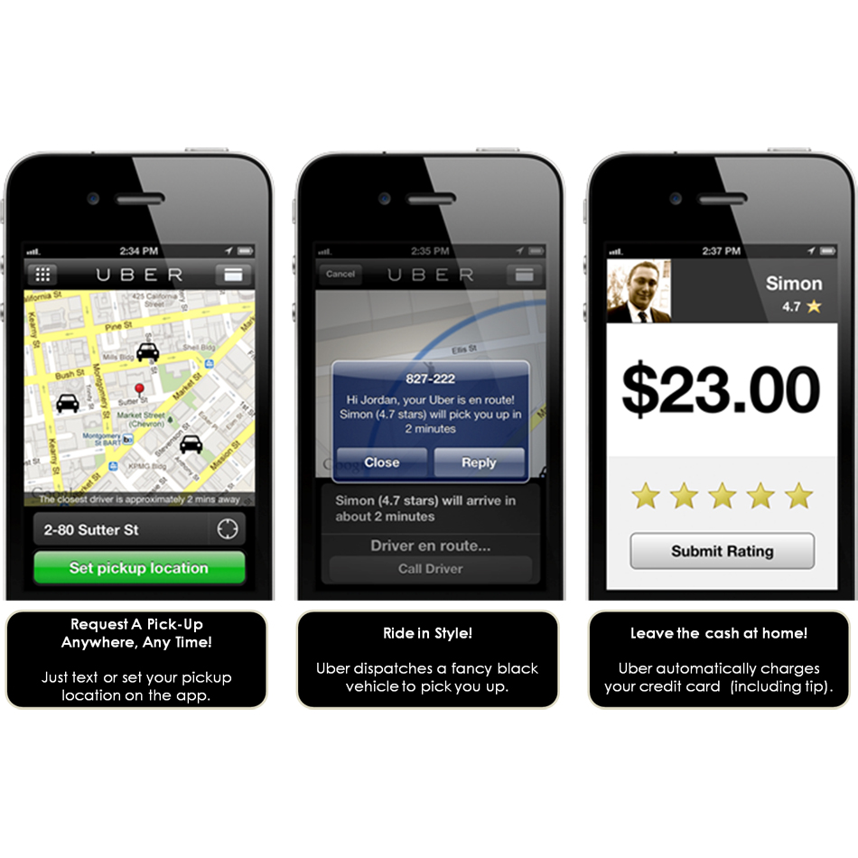 how to see uber credits